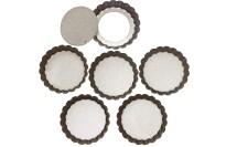 Best 4 Inch Mini Tart Pan