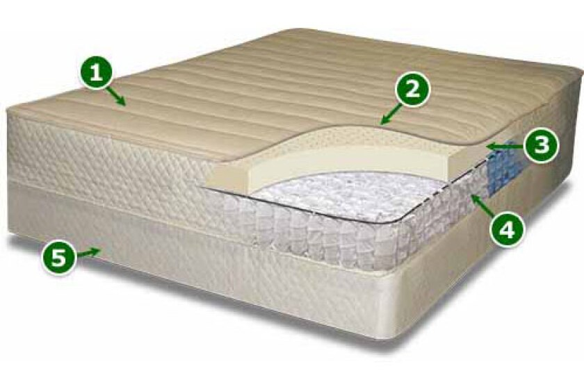 Mountain View Plush Natural Mattress